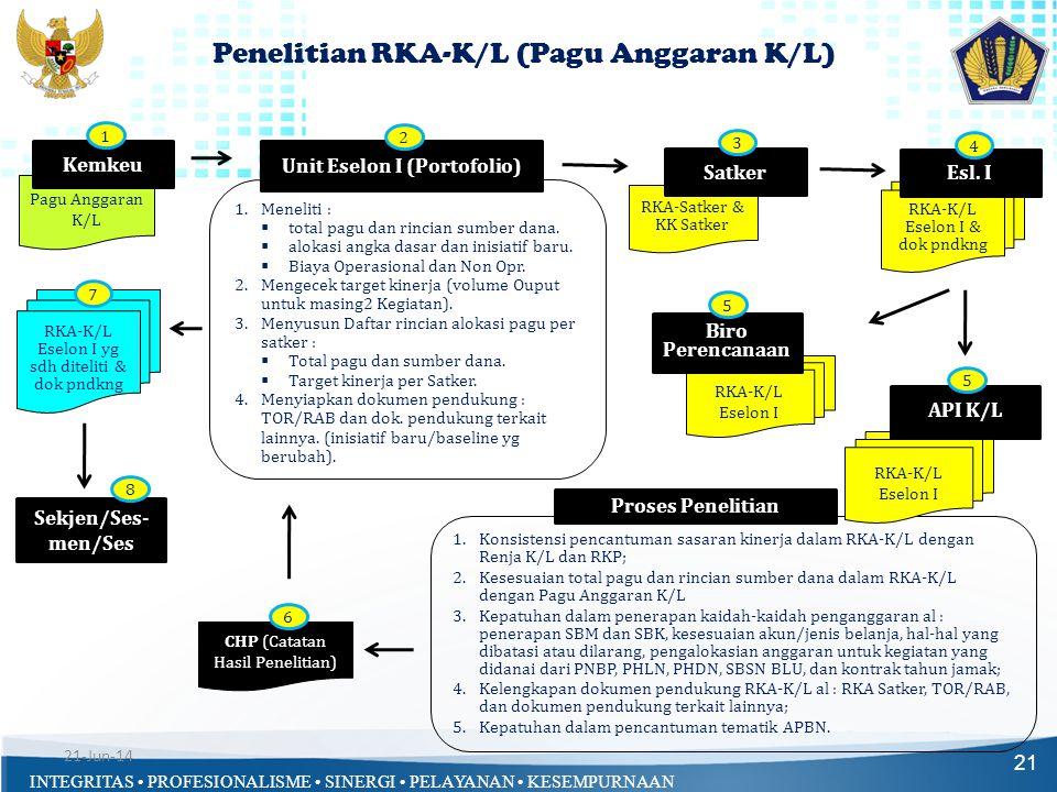 INTEGRITAS • PROFESIONALISME • SINERGI • PELAYANAN • KESEMPURNAAN 1.Konsistensi pencantuman sasaran kinerja dalam RKA-K/L dengan Renja K/L dan RKP; 2.