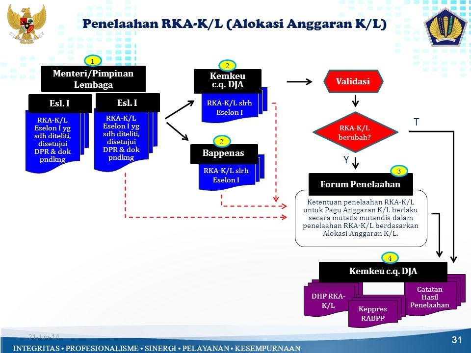 INTEGRITAS • PROFESIONALISME • SINERGI • PELAYANAN • KESEMPURNAAN Penelaahan RKA-K/L (Alokasi Anggaran K/L) 31 Menteri/Pimpinan Lembaga RKA-K/L slrh E