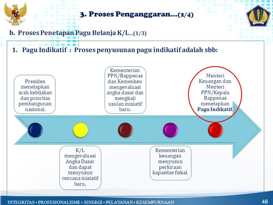 INTEGRITAS • PROFESIONALISME • SINERGI • PELAYANAN • KESEMPURNAAN 46 1.Pagu Indikatif : Proses penyusunan pagu indikatif adalah sbb: b. Proses Penetap