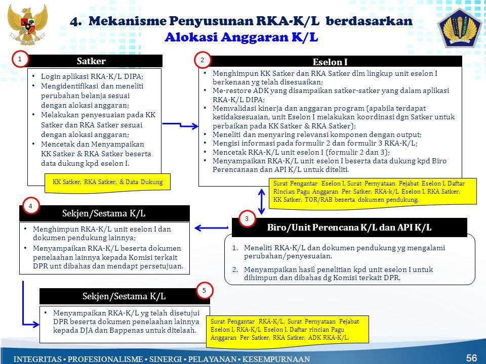 INTEGRITAS • PROFESIONALISME • SINERGI • PELAYANAN • KESEMPURNAAN 4. Mekanisme Penyusunan RKA-K/L berdasarkan Alokasi Anggaran K/L 56 Satker Eselon I