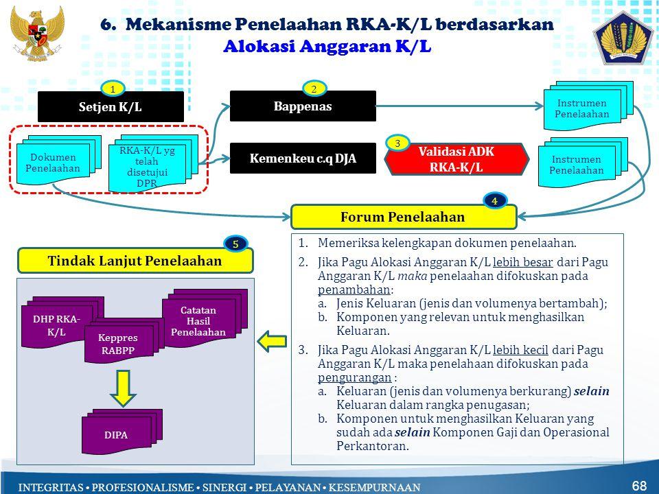 INTEGRITAS • PROFESIONALISME • SINERGI • PELAYANAN • KESEMPURNAAN 68 6. Mekanisme Penelaahan RKA-K/L berdasarkan Alokasi Anggaran K/L Setjen K/L 1 Bap