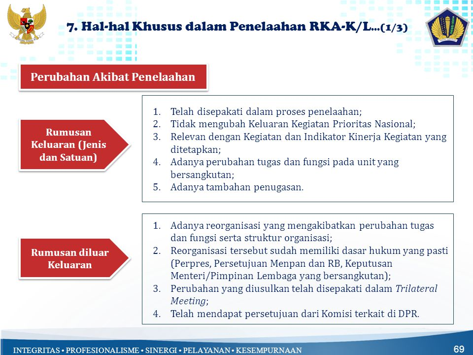 INTEGRITAS • PROFESIONALISME • SINERGI • PELAYANAN • KESEMPURNAAN 7. Hal-hal Khusus dalam Penelaahan RKA-K/L...(1/3) Perubahan Akibat Penelaahan 69 Ru