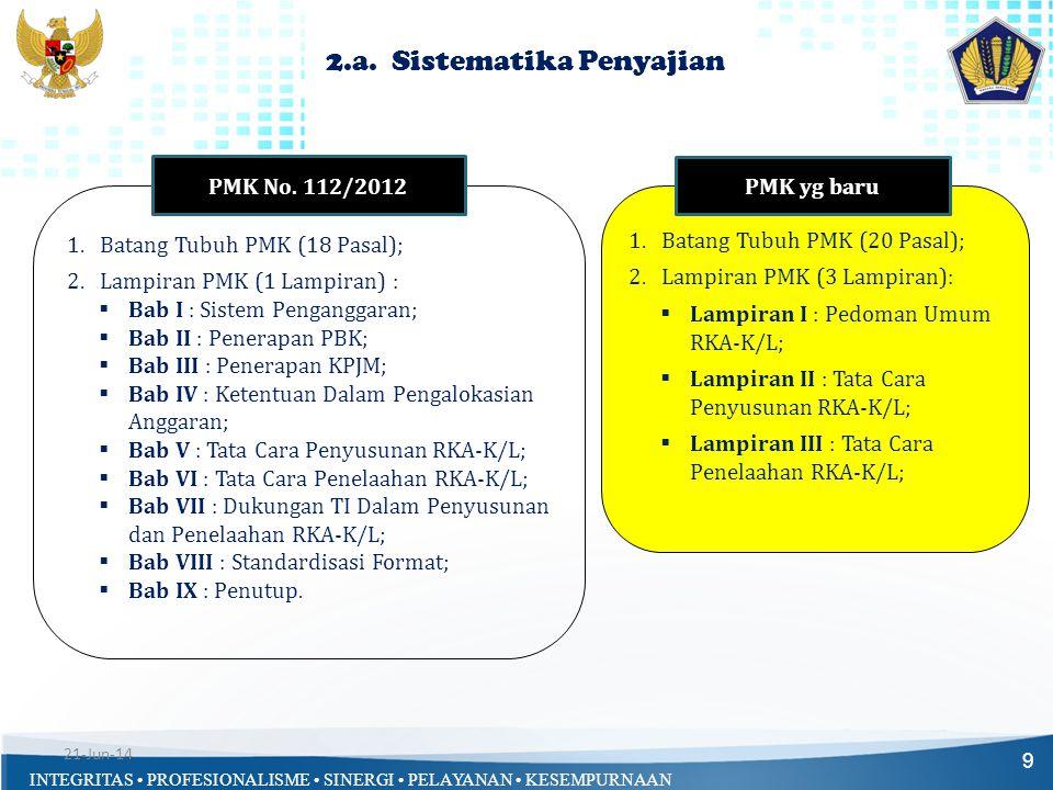INTEGRITAS • PROFESIONALISME • SINERGI • PELAYANAN • KESEMPURNAAN 2.a. Sistematika Penyajian 9 1.Batang Tubuh PMK (20 Pasal); 2.Lampiran PMK (3 Lampir