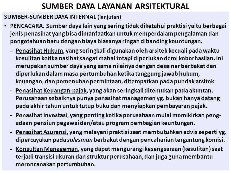 SUMBER DAYA LAYANAN ARSITEKTURAL SUMBER-SUMBER DAYA INTERNAL (lanjutan) • PENCACARA.