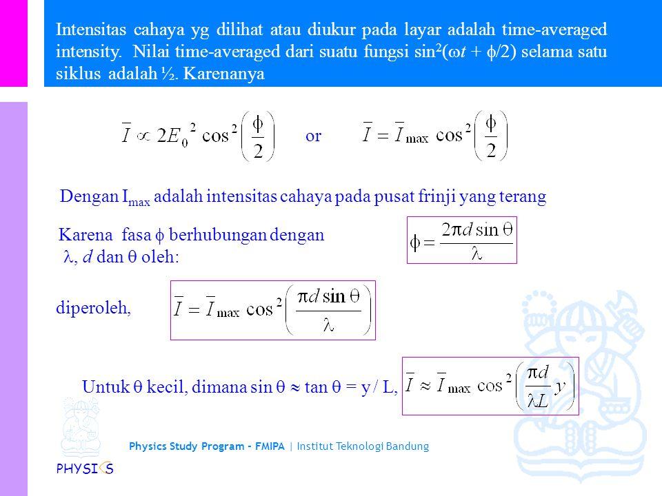 Physics Study Program - FMIPA | Institut Teknologi Bandung PHYSI S Distribusi Intensitas untuk pola interferensi celah ganda Pada titik P di layar dim