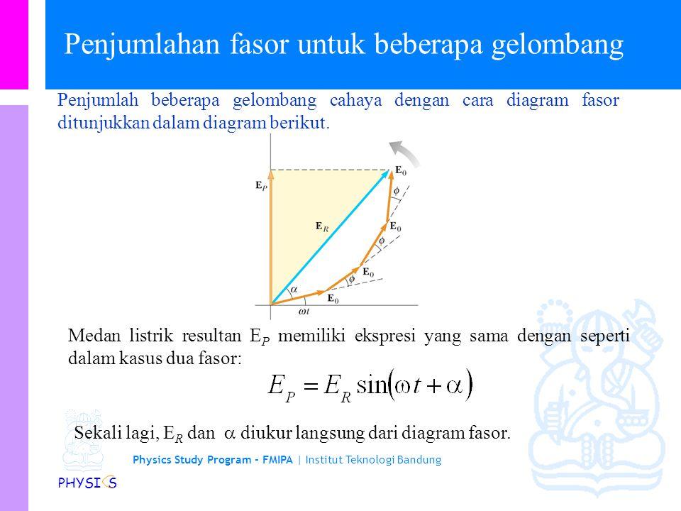Physics Study Program - FMIPA | Institut Teknologi Bandung PHYSI S Penjumlahan fasor dari dua gelombang Penjumlah dua gelombang cahaya yang memiliki b