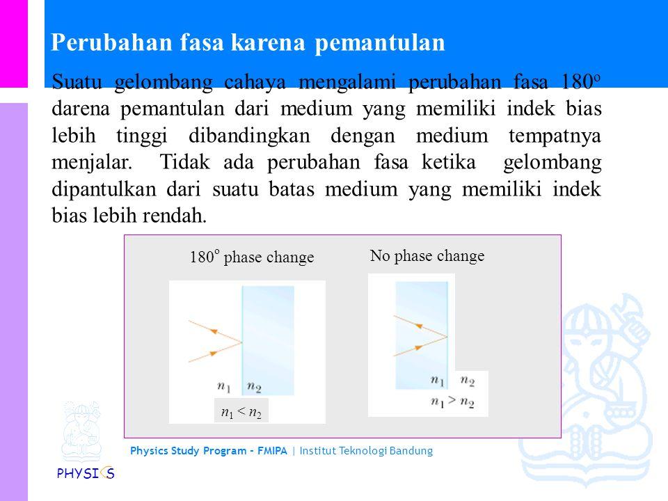 Physics Study Program - FMIPA | Institut Teknologi Bandung PHYSI S Pola Interferensi tiga-celah Pola interferensiyang dibentuk oleh 3 gelombang cahaya