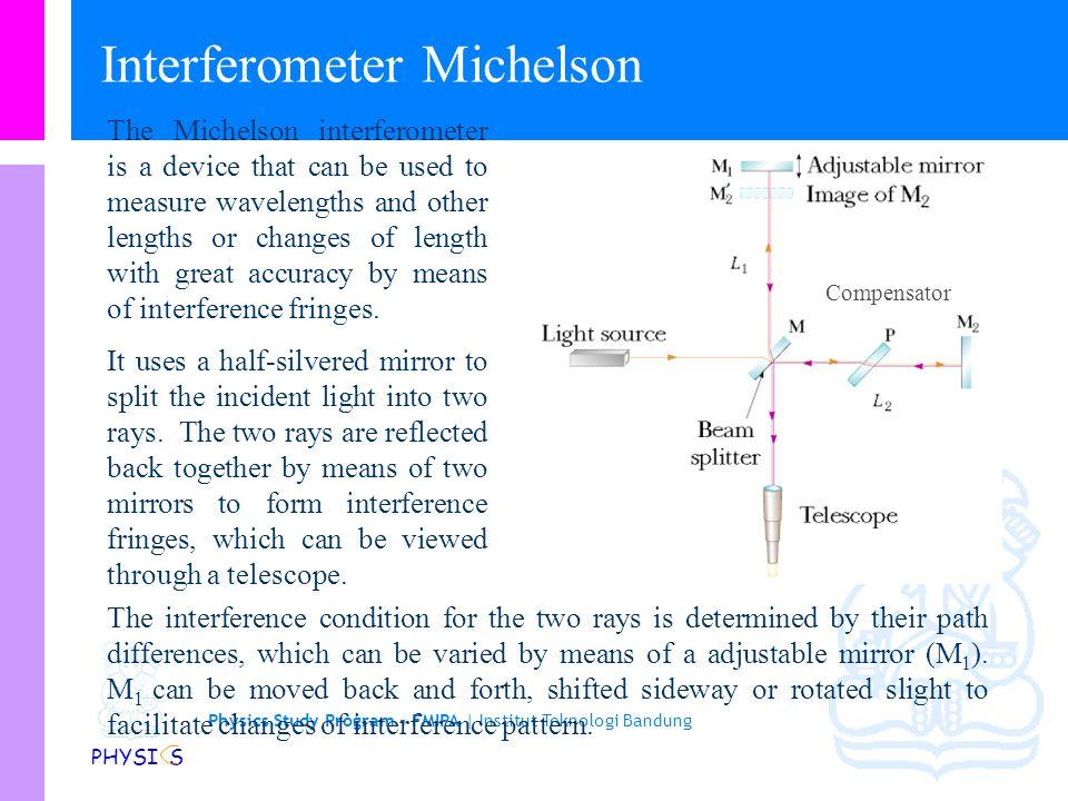 Physics Study Program - FMIPA | Institut Teknologi Bandung PHYSI S Contoh-2: Sebuah lensa dengan jari-jari kelengkungan R yang berada diatas suatu pla