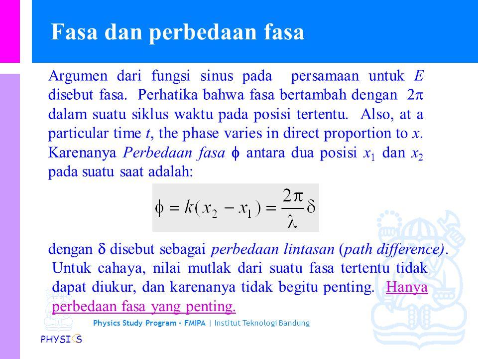 Physics Study Program - FMIPA | Institut Teknologi Bandung PHYSI S Medan listrik dari gelombang cahaya Ketika suatu gelombang cahaya dengan panjang ge