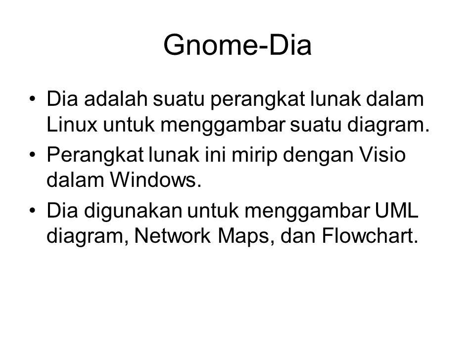 Gnome-Dia •Dia adalah suatu perangkat lunak dalam Linux untuk menggambar suatu diagram.