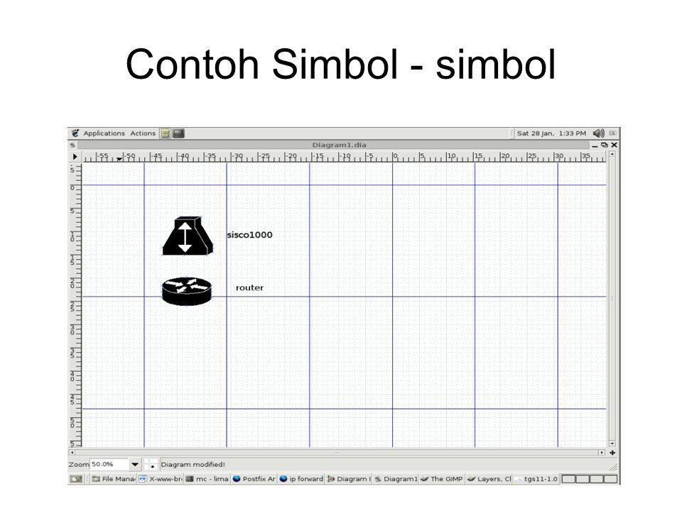 Contoh Simbol - simbol