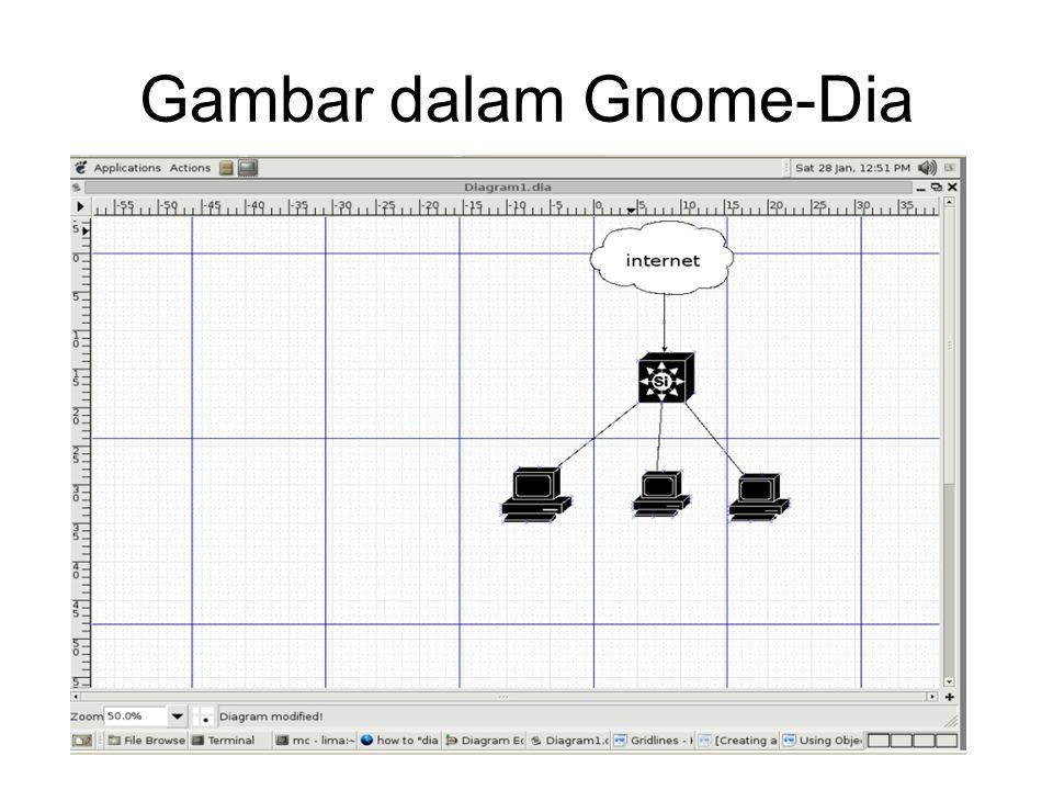 Gambar dalam Gnome-Dia