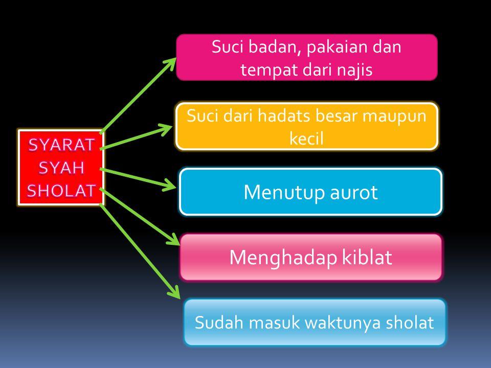 Beragama islam Suci dari haidh dan nifas ( bagi wanita ) Berakal sehat Sudah baligh ( dewasa ) Terjaga ( tidak tidur )