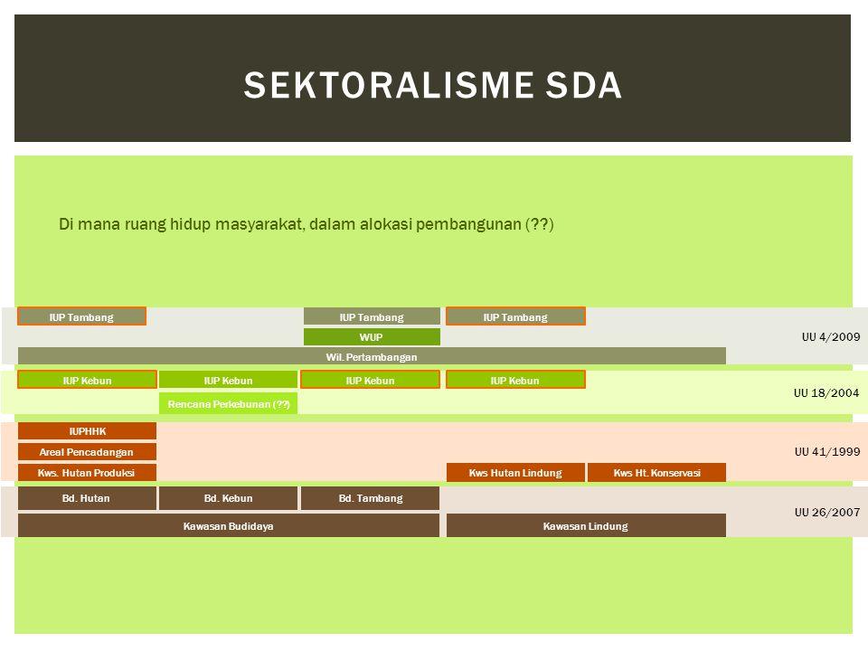 SEKTORALISME SDA UU 4/2009 Wil. Pertambangan UU 18/2004 UU 41/1999 UU 26/2007 Di mana ruang hidup masyarakat, dalam alokasi pembangunan (??) Kawasan B