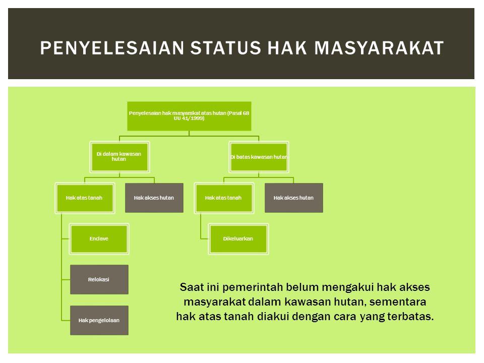Penyelesaian hak masyarakat atas hutan (Pasal 68 UU 41/1999) Di dalam kawasan hutan Hak atas tanah Enclave Relokasi Hak pengelolaan Hak akses hutan Di