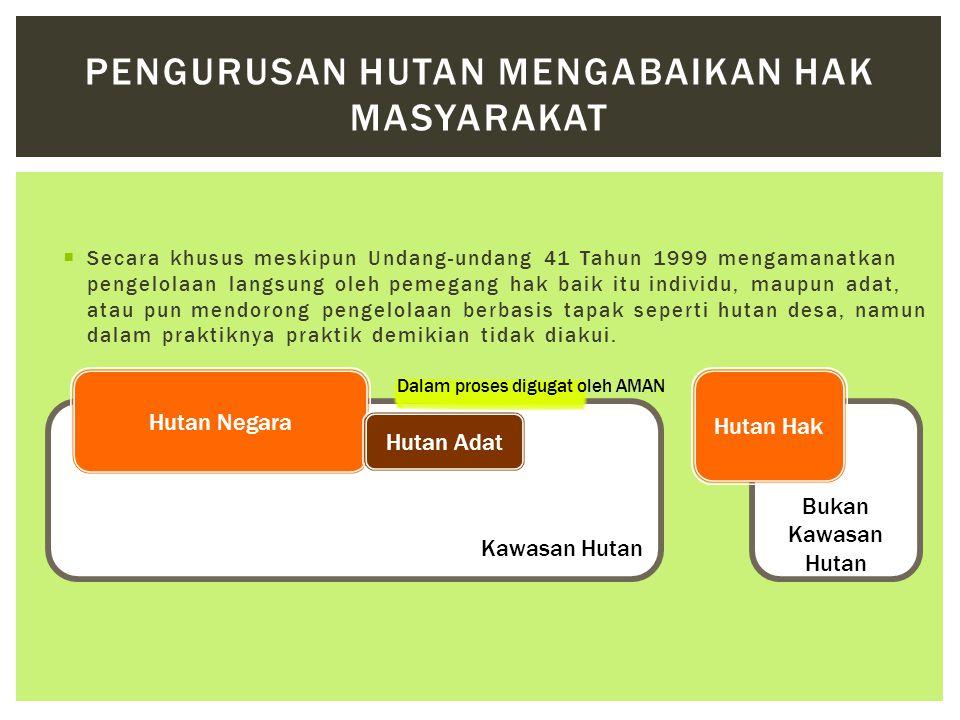 Kawasan Hutan  Secara khusus meskipun Undang-undang 41 Tahun 1999 mengamanatkan pengelolaan langsung oleh pemegang hak baik itu individu, maupun adat