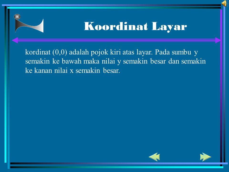 Koordinat Layar kordinat (0,0) adalah pojok kiri atas layar. Pada sumbu y semakin ke bawah maka nilai y semakin besar dan semakin ke kanan nilai x sem
