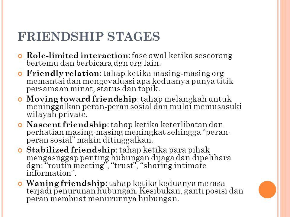 FRIENDSHIP STAGES Role-limited interaction : fase awal ketika seseorang bertemu dan berbicara dgn org lain. Friendly relation : tahap ketika masing-ma