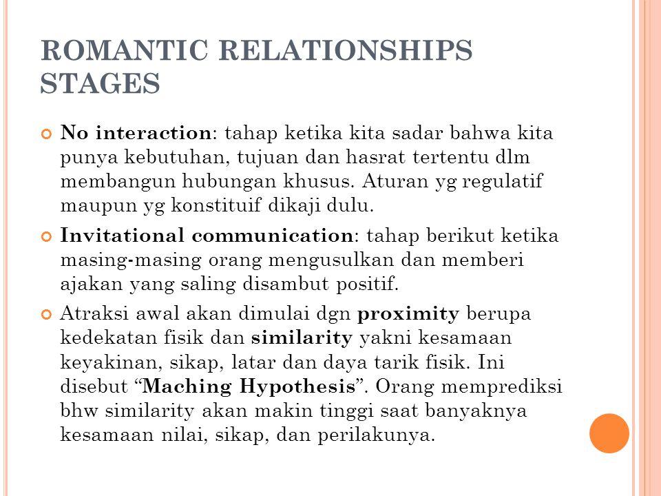 ROMANTIC RELATIONSHIPS STAGES No interaction : tahap ketika kita sadar bahwa kita punya kebutuhan, tujuan dan hasrat tertentu dlm membangun hubungan k
