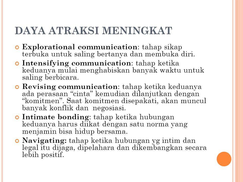 DAYA ATRAKSI MENINGKAT Explorational communication : tahap sikap terbuka untuk saling bertanya dan membuka diri. Intensifying communication : tahap ke