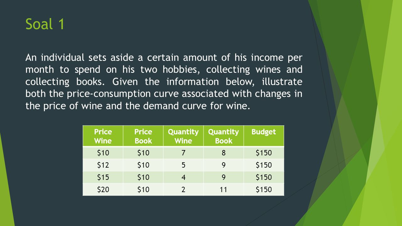Soal 1 An individual sets aside a certain amount of his income per month to spend on his two hobbies, collecting wines and collecting books.
