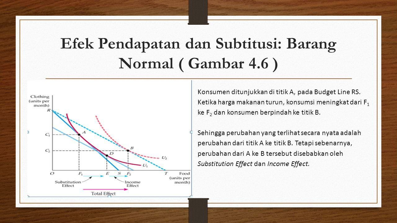 Efek Pendapatan dan Subtitusi: Barang Normal ( Gambar 4.6 ) Konsumen ditunjukkan di titik A, pada Budget Line RS. Ketika harga makanan turun, konsumsi