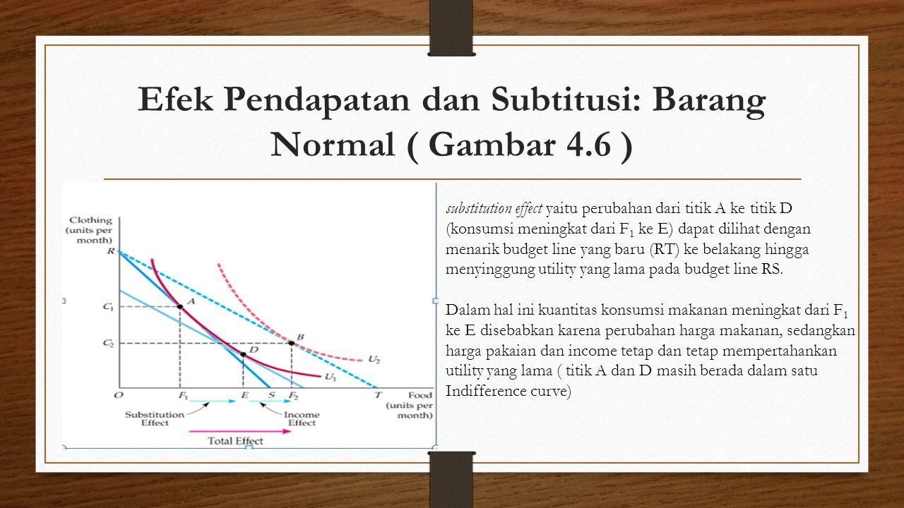 Efek Pendapatan dan Subtitusi: Barang Normal ( Gambar 4.6 ) substitution effect yaitu perubahan dari titik A ke titik D (konsumsi meningkat dari F 1 k