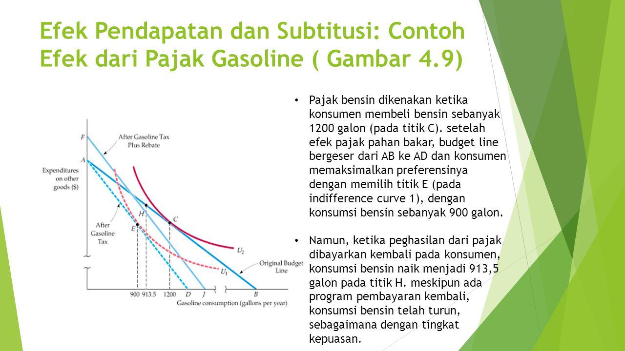Efek Pendapatan dan Subtitusi: Contoh Efek dari Pajak Gasoline ( Gambar 4.9) • Pajak bensin dikenakan ketika konsumen membeli bensin sebanyak 1200 gal