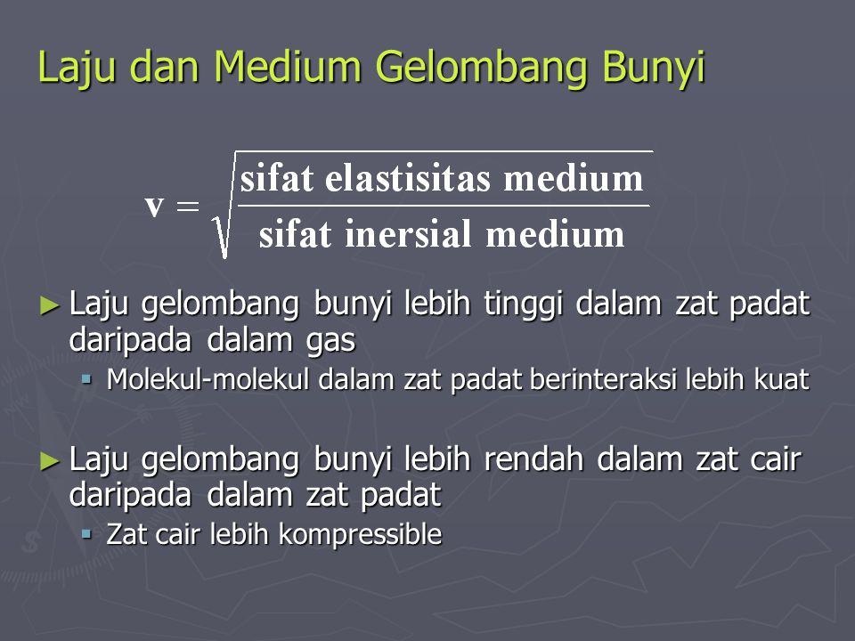 Laju Gelombang Bunyi di Udara ► 331 m/s adalah laju gelombang bunyi pada 0° C ► T adalah suhu mutlak (T = t c + 273) K