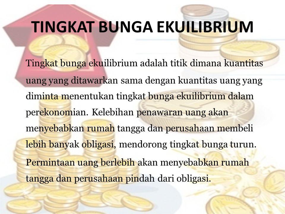 TINGKAT BUNGA EKUILIBRIUM Tingkat bunga ekuilibrium adalah titik dimana kuantitas uang yang ditawarkan sama dengan kuantitas uang yang diminta menentu