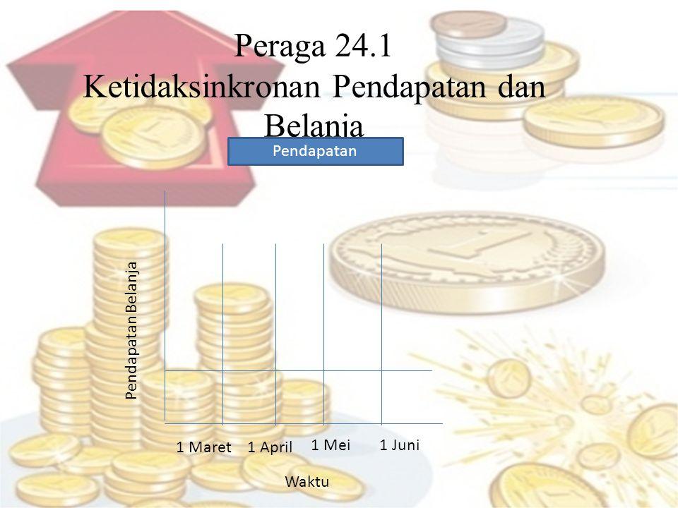 Peraga 24.1 Ketidaksinkronan Pendapatan dan Belanja Pendapatan 1 Maret1 April 1 Mei1 Juni Waktu Pendapatan Belanja