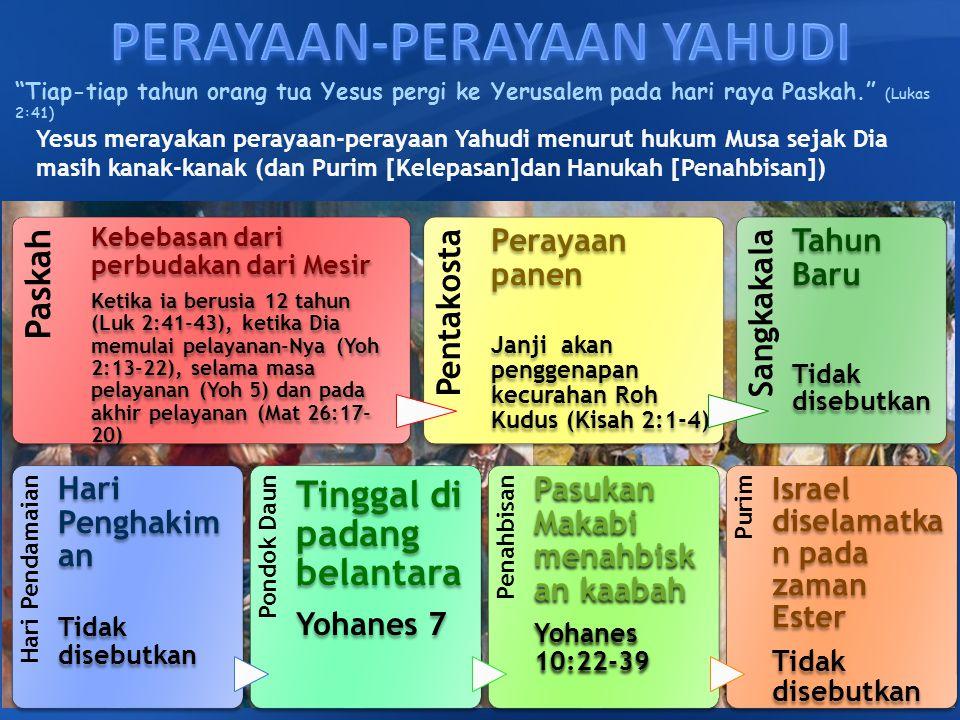 Paskah Kebebasan dari perbudakan dari Mesir Ketika ia berusia 12 tahun (Luk 2:41-43), ketika Dia memulai pelayanan-Nya (Yoh 2:13-22), selama masa pelayanan (Yoh 5) dan pada akhir pelayanan (Mat 26:17- 20) Pentakosta Perayaan panen Janji akan penggenapan kecurahan Roh Kudus (Kisah 2:1-4) Sangkakala Tahun Baru Tidak disebutkan Tiap-tiap tahun orang tua Yesus pergi ke Yerusalem pada hari raya Paskah. (Lukas 2:41) Yesus merayakan perayaan-perayaan Yahudi menurut hukum Musa sejak Dia masih kanak-kanak (dan Purim [Kelepasan]dan Hanukah [Penahbisan]) Hari Pendamaian Hari Penghakim an Tidak disebutkan Pondok Daun Tinggal di padang belantara Yohanes 7 Penahbisan Pasukan Makabi menahbisk an kaabah Yohanes 10:22-39 Purim Israel diselamatka n pada zaman Ester Tidak disebutkan