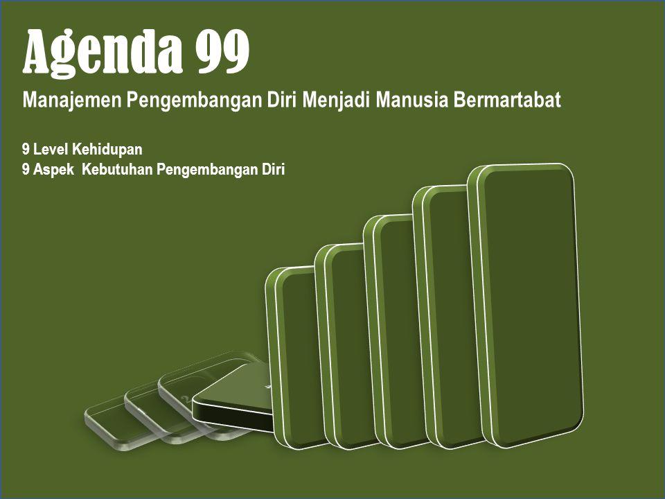 Agenda 99 Manajemen Pengembangan Diri Menjadi Manusia Bermartabat 9 Level Kehidupan 9 Aspek Kebutuhan Pengembangan Diri