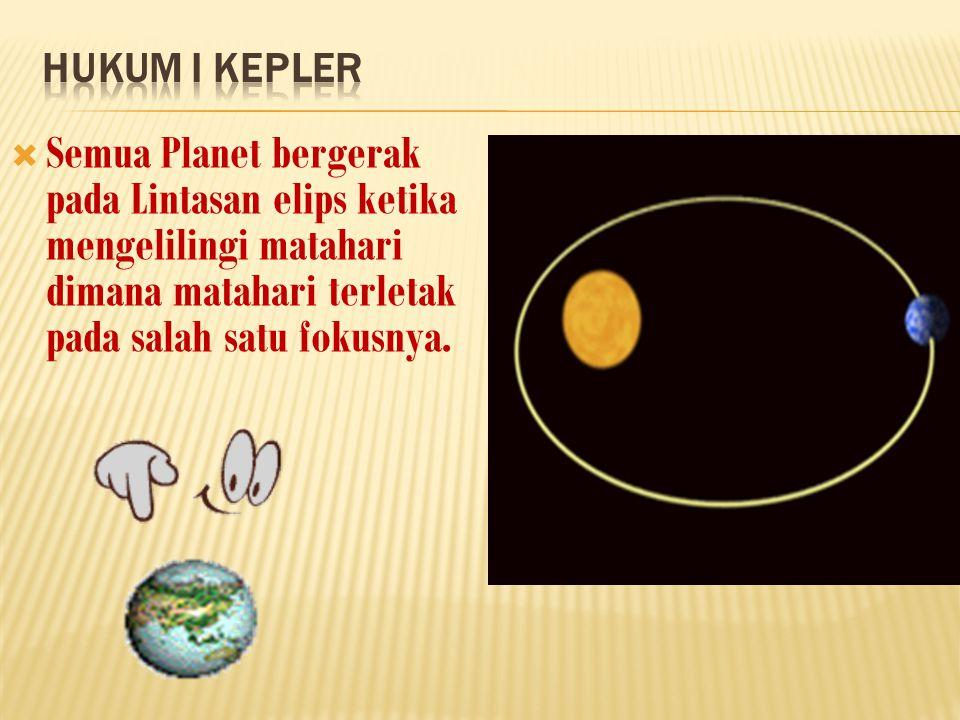 Hukum I Kepler Hukum II Kepler Hukum III Kepler