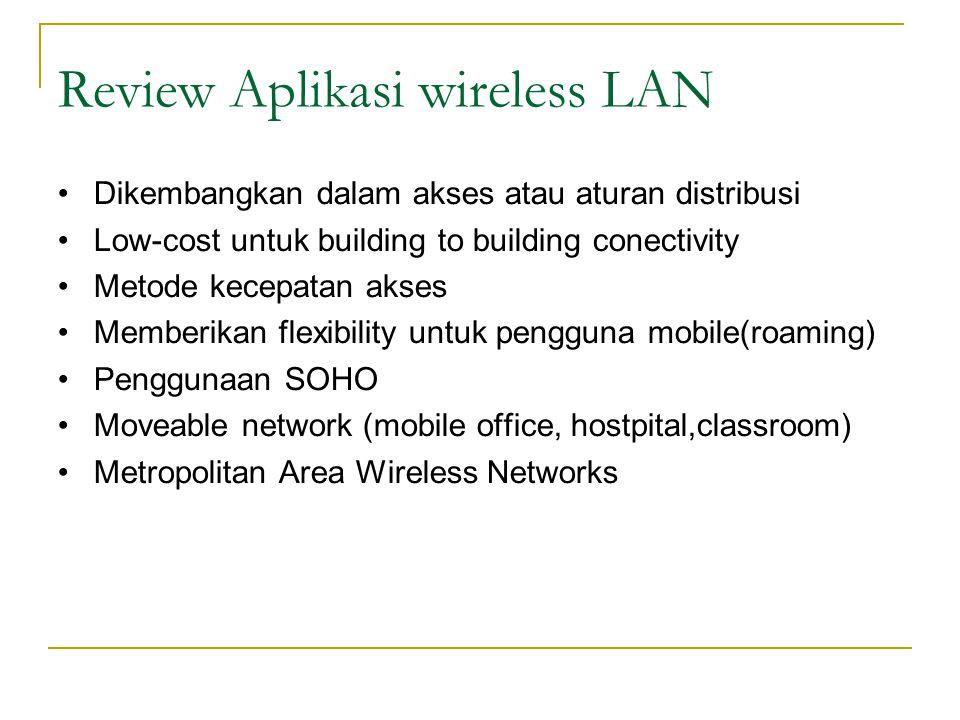 Standard IEEE Wireless LAN