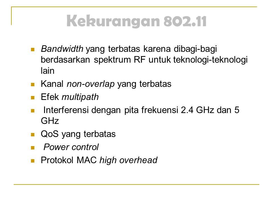 Kekurangan 802.11  Bandwidth yang terbatas karena dibagi-bagi berdasarkan spektrum RF untuk teknologi-teknologi lain  Kanal non-overlap yang terbatas  Efek multipath  Interferensi dengan pita frekuensi 2.4 GHz dan 5 GHz  QoS yang terbatas  Power control  Protokol MAC high overhead