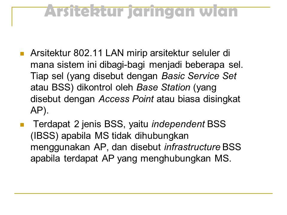 Arsitektur jaringan wlan  Arsitektur 802.11 LAN mirip arsitektur seluler di mana sistem ini dibagi-bagi menjadi beberapa sel.