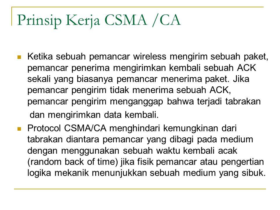 Prinsip Kerja CSMA /CA  Ketika sebuah pemancar wireless mengirim sebuah paket, pemancar penerima mengirimkan kembali sebuah ACK sekali yang biasanya pemancar menerima paket.