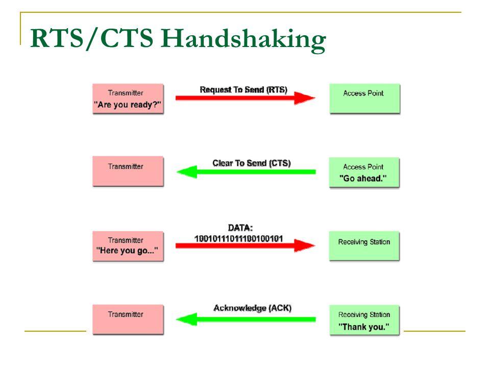 RTS/CTS Handshaking