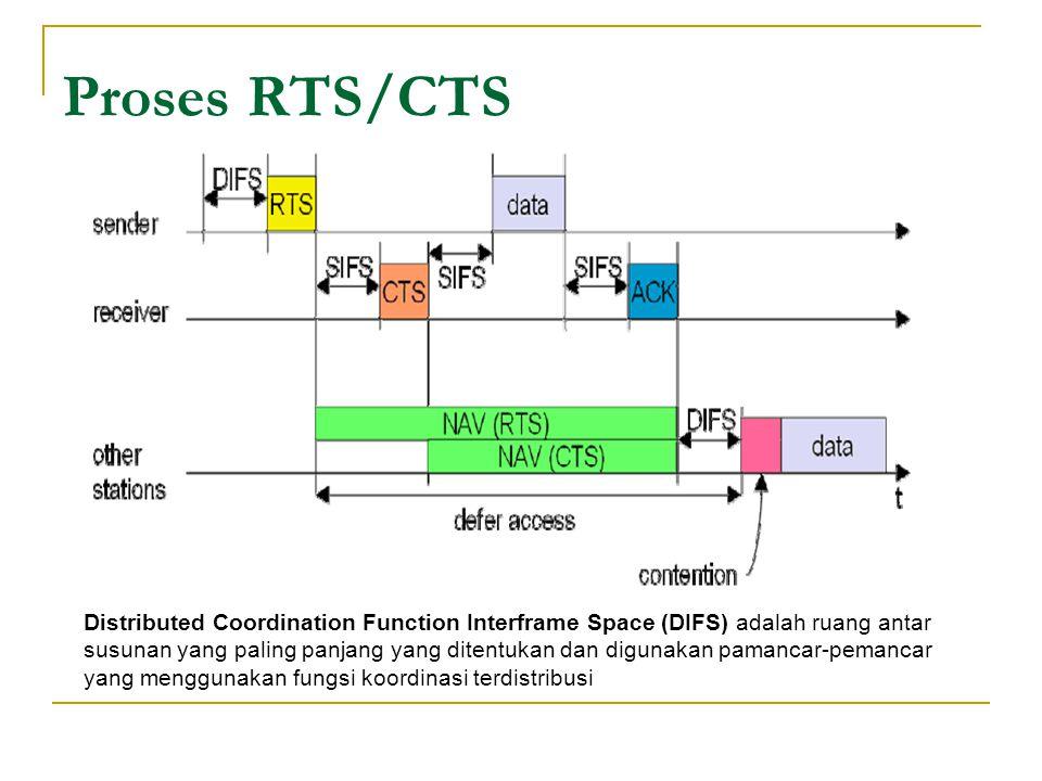 Proses RTS/CTS Distributed Coordination Function Interframe Space (DIFS) adalah ruang antar susunan yang paling panjang yang ditentukan dan digunakan pamancar-pemancar yang menggunakan fungsi koordinasi terdistribusi