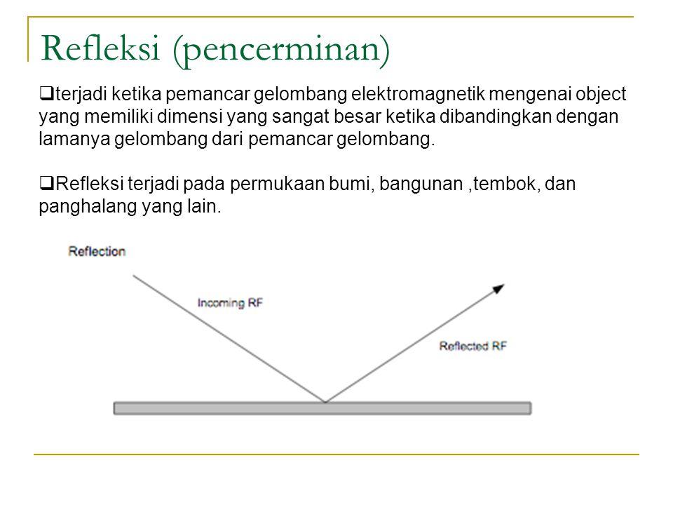 Refleksi (pencerminan)  terjadi ketika pemancar gelombang elektromagnetik mengenai object yang memiliki dimensi yang sangat besar ketika dibandingkan dengan lamanya gelombang dari pemancar gelombang.