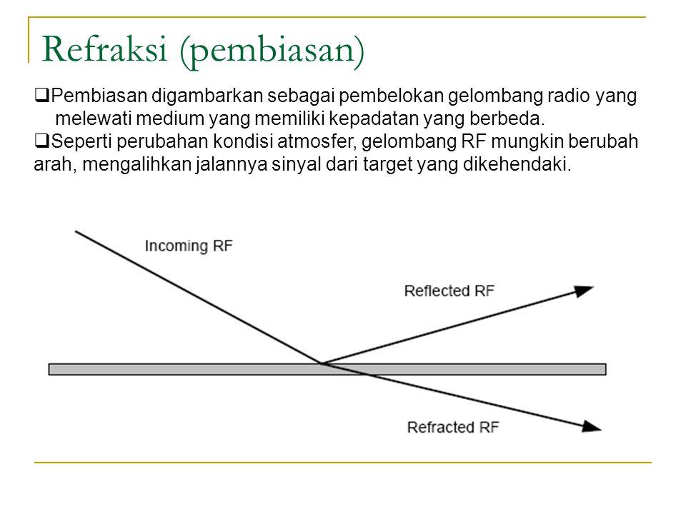 Bagaimana wireless LAN berkomunikasi
