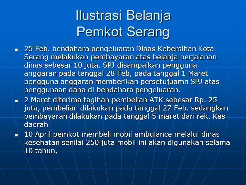 Ilustrasi Belanja Pemkot Serang  25 Feb. bendahara pengeluaran Dinas Kebersihan Kota Serang melakukan pembayaran atas belanja perjalanan dinas sebesa