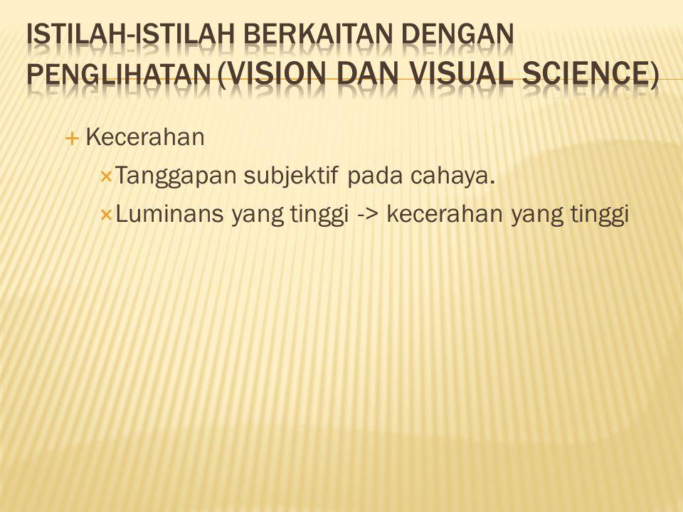  Kecerahan  Tanggapan subjektif pada cahaya.  Luminans yang tinggi -> kecerahan yang tinggi