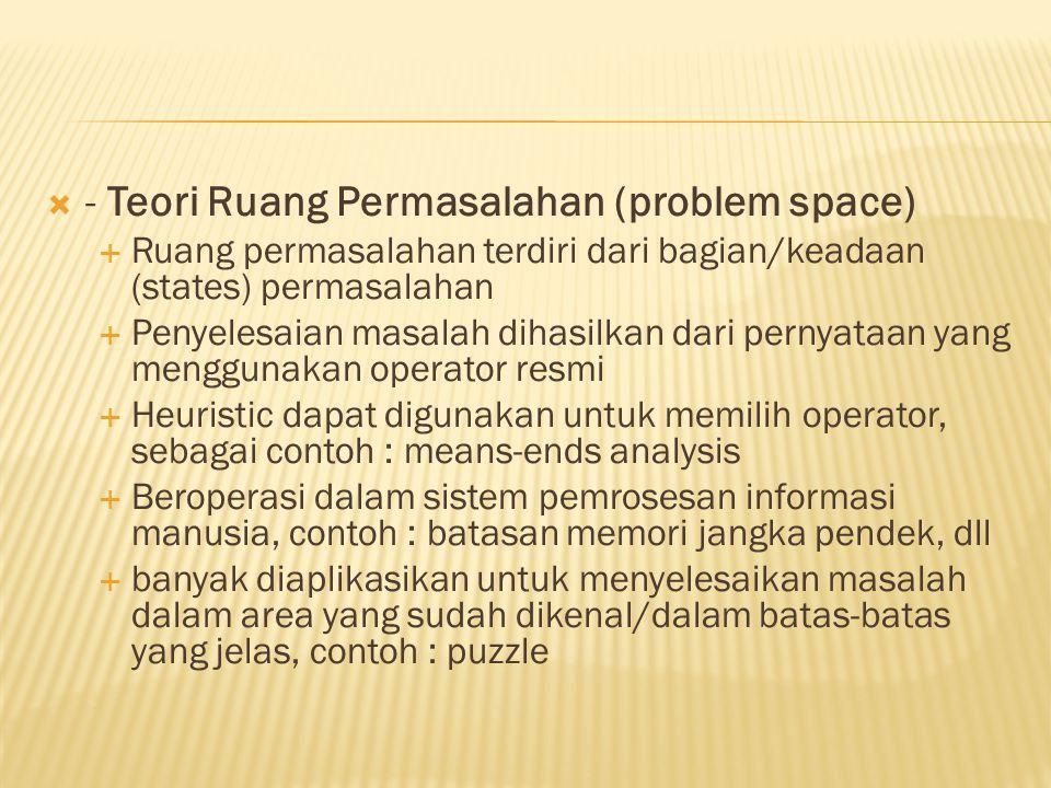  - Teori Ruang Permasalahan (problem space)  Ruang permasalahan terdiri dari bagian/keadaan (states) permasalahan  Penyelesaian masalah dihasilkan