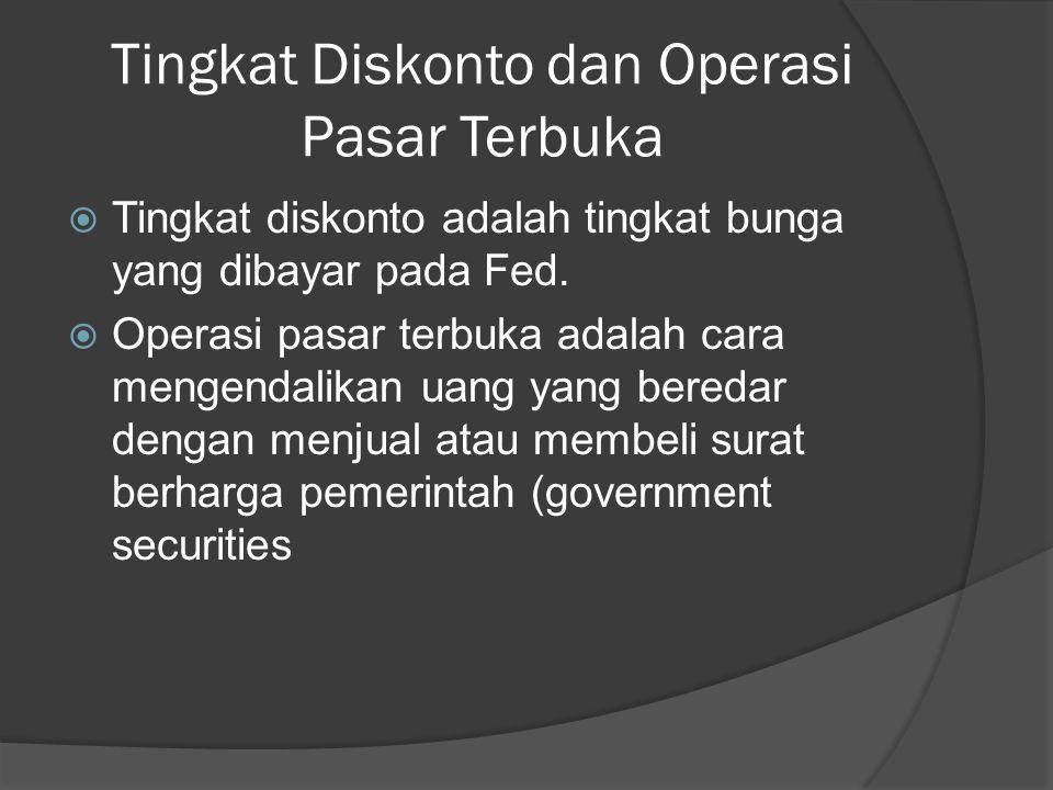 Tingkat Diskonto dan Operasi Pasar Terbuka  Tingkat diskonto adalah tingkat bunga yang dibayar pada Fed.  Operasi pasar terbuka adalah cara mengenda