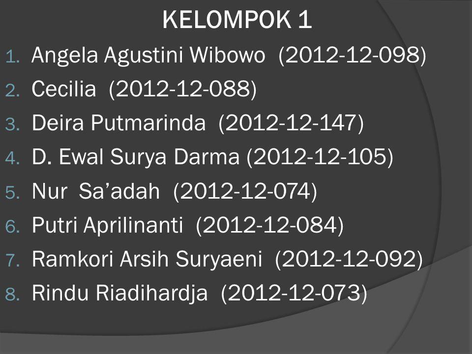 KELOMPOK 1 1. Angela Agustini Wibowo (2012-12-098) 2. Cecilia (2012-12-088) 3. Deira Putmarinda (2012-12-147) 4. D. Ewal Surya Darma (2012-12-105) 5.