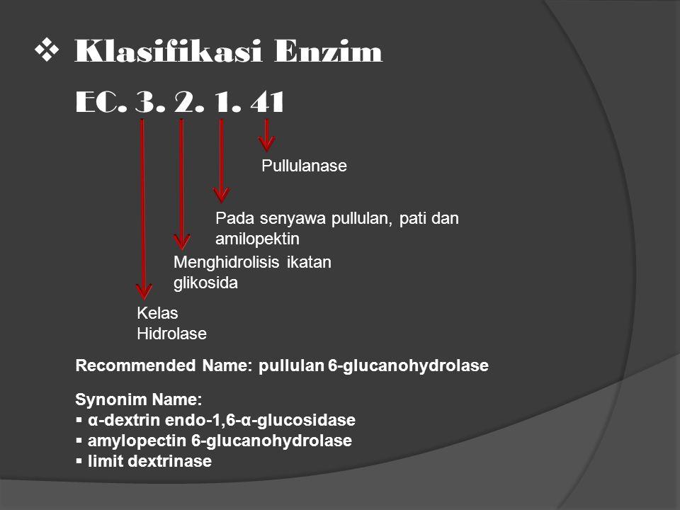  Klasifikasi Enzim EC.3. 2. 1.