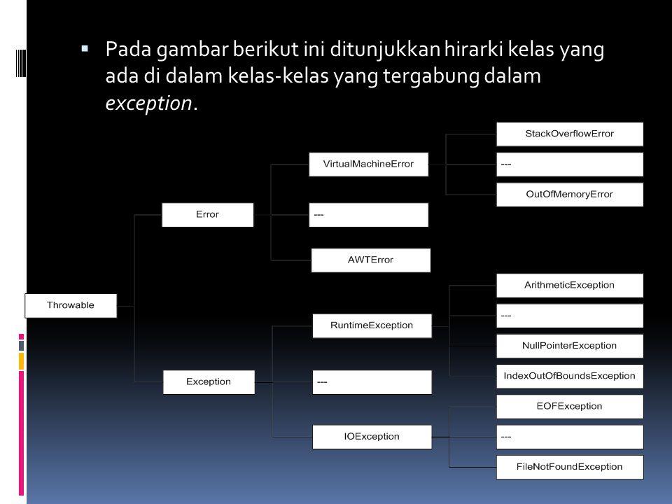  Pada gambar berikut ini ditunjukkan hirarki kelas yang ada di dalam kelas-kelas yang tergabung dalam exception.