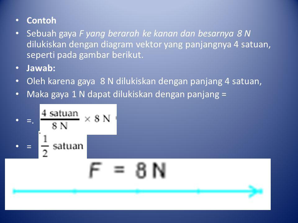 • Contoh • Sebuah gaya F yang berarah ke kanan dan besarnya 8 N dilukiskan dengan diagram vektor yang panjangnya 4 satuan, seperti pada gambar berikut